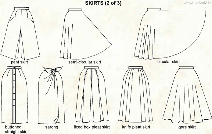 Types Of Lines In Fashion Designing : Skirts sew what